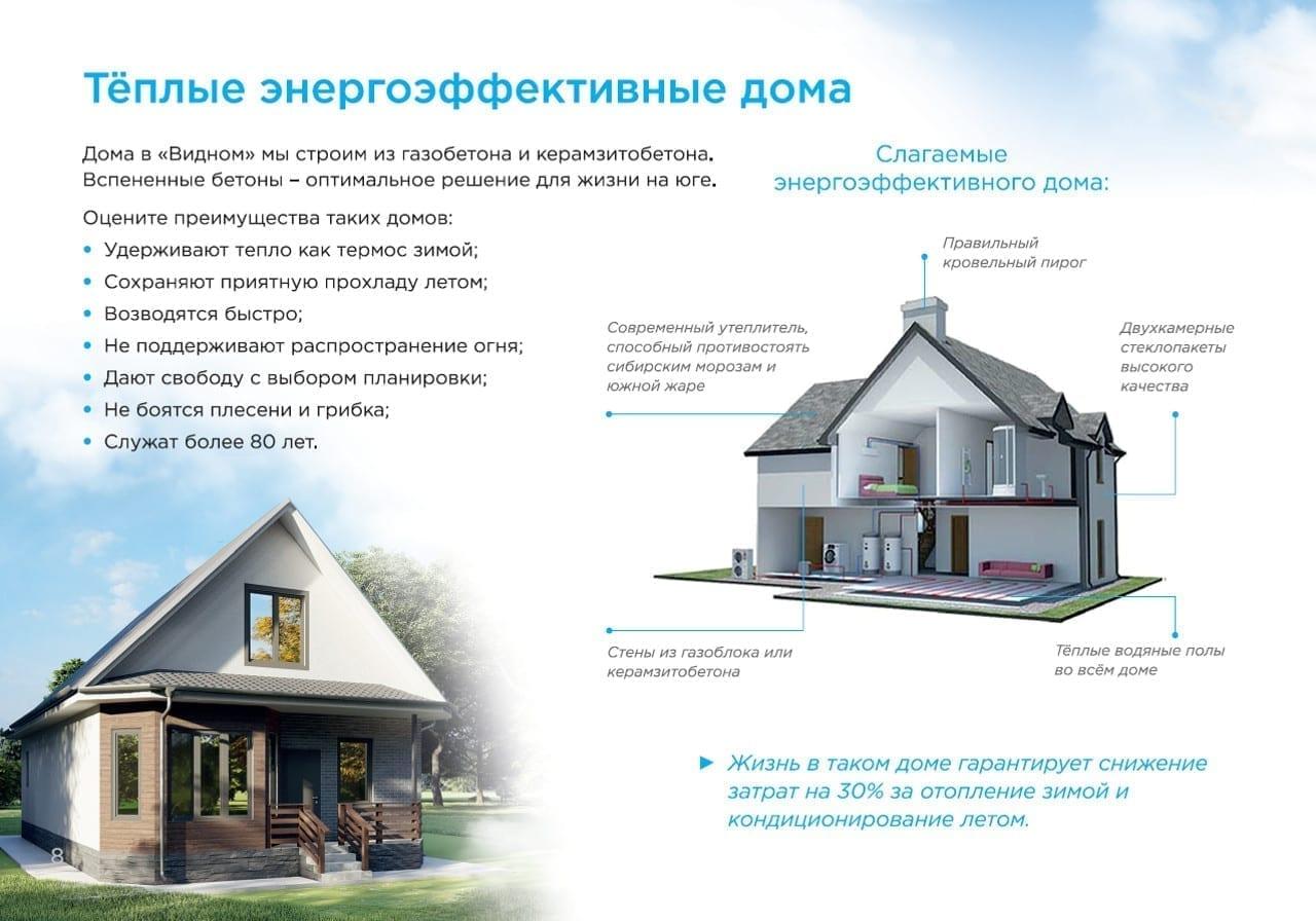 теплый дом в Натухаевской
